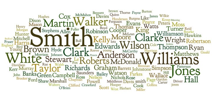 Английские имена для мужчин