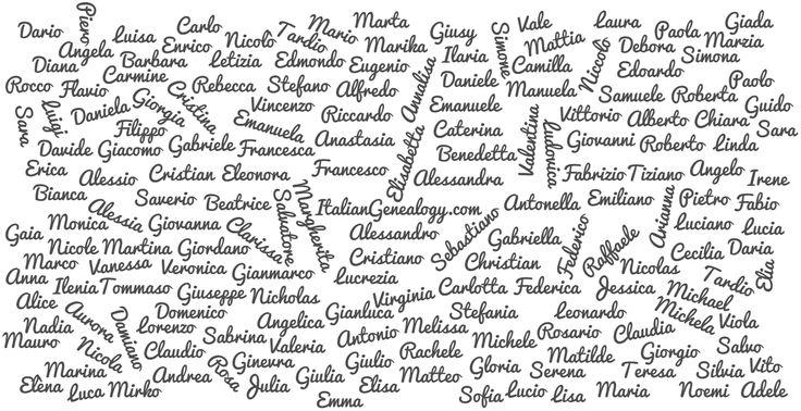 Итальянские имена для мужчин
