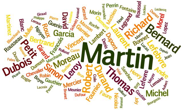Французские мужские имена история и традиции