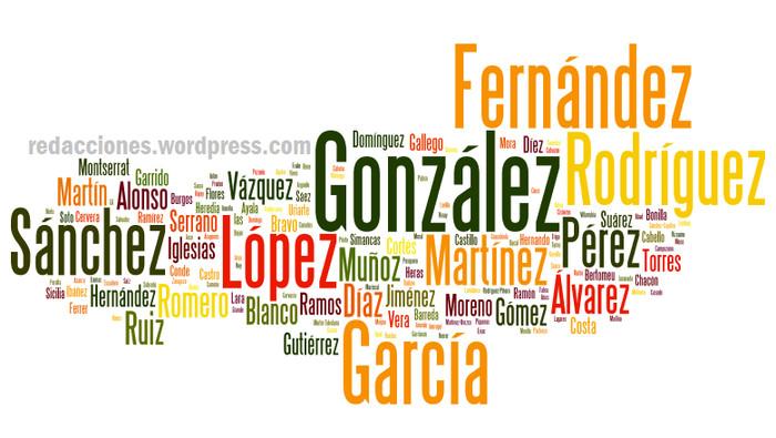 Испанские имена на картинке облаком
